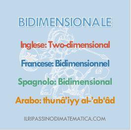 180403Glossario-Bidimensionale