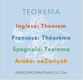 Glossario-Teorema