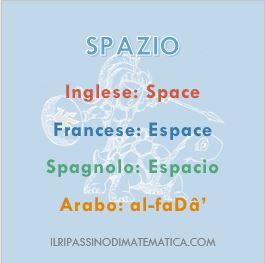 180407Glossario-Spazio
