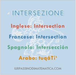 180411Glossario-Intersezione