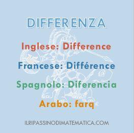 180413Glossario-Differenza