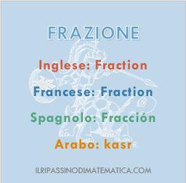 180415Glossario-Frazione