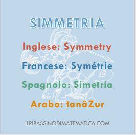180422Glossario-Simmetria