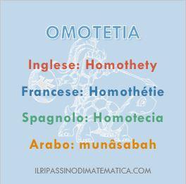 180424Glossario-Omotetia