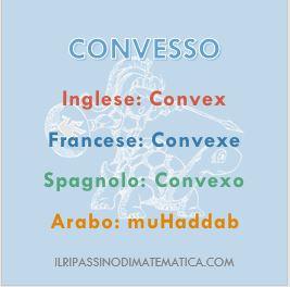 180428Glossario-Convesso