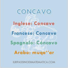 180429Glossario-Concavo