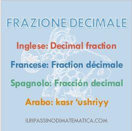180507Glossario- Frazione decimale