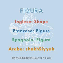 180508Glossario- Figura