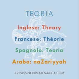 180520Glossario- Teoria
