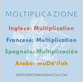 180601Glossario- Moltiplicazione
