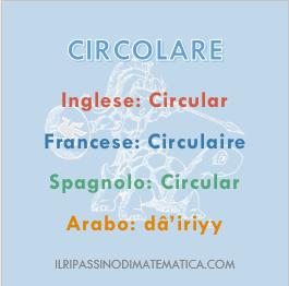 180607Glossario- Circolare