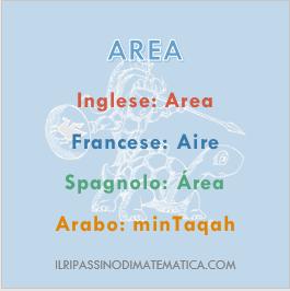 180608Glossario- Area