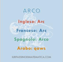 180610Glossario- Arco