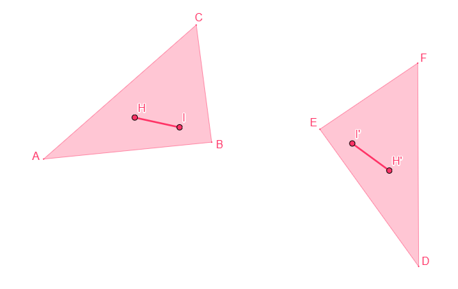 Congruente - esempio
