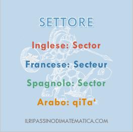 180615Glossario - Settore