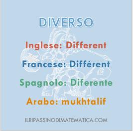 180710Glossario - Diverso