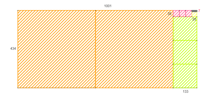 Costruzione geometrica del M.C.D. di 1001 e 434 - disegnato con Geogebra a cura de ilripassinodimatematica.com