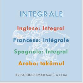 180729Glossario - Integrale