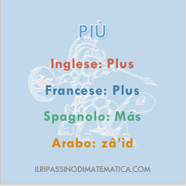 180731Glossario - Più