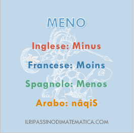 180801Glossario - Meno
