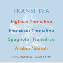 180809Glossario - Transitiva