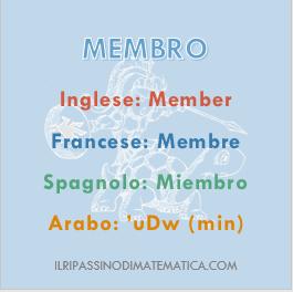 180821Glossario - Membro