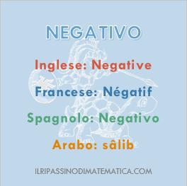 180826Glossario - Negativo