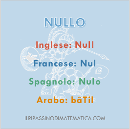 180906Glossario - Nullo