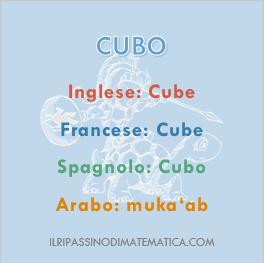 180920Glossario - Cubo