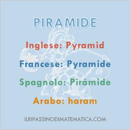 181002Glossario - Piramide