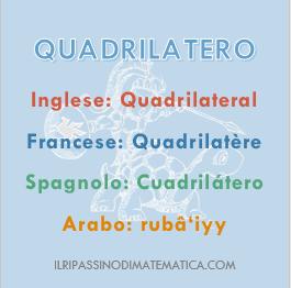 181007Glossario - Quadrilatero