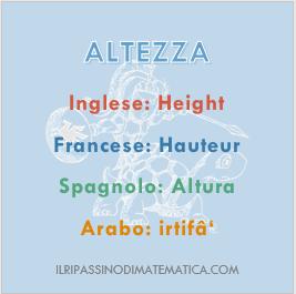 181014Glossario - Altezza