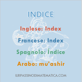 181021Glossario - Indice