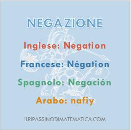 181022Glossario - Negazione