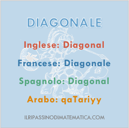 181028Glossario - Diagonale