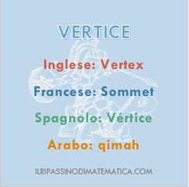 181030Glossario - Vertice