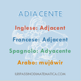 181102Glossario - Adiacente