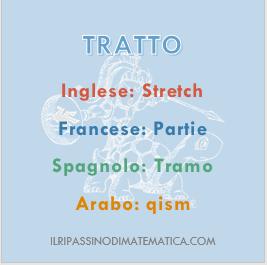 181105Glossario - Tratto