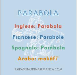 181114Glossario - Parabola